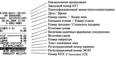 чек ккм. образец - фото 10