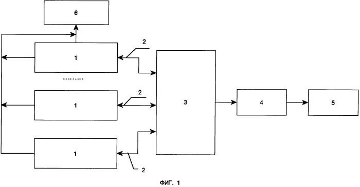 Способ работы контрольно-кассовой машины с функцией передачи информации